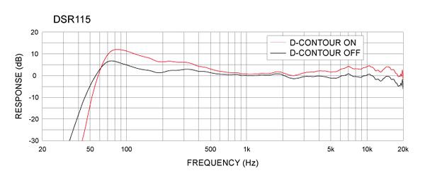 Yamaha DSR115 - Aktívny 2-pásmový reproduktor s DSP